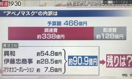 59536